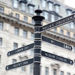 London Street Signpost with Zoo, Regent's Park, Wallace Collecti — Stock Photo #8274682