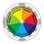 Calendar wheel — Stock Vector