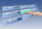 Display digital com palavras de negócios — Foto Stock