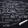 Blackboard with network communication terms on it — Stock Photo #9901312