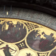 Close up of Astronomical Clock in Prague — Stock Photo