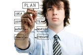 Planning — Stock Photo