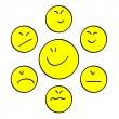 Stock Vector: Yellow smiles