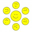 Stock Vector: Smiles yellow