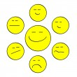 Stock Vector: Yellow forum smiles