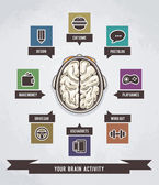 Brain activity infographics illustration — Vector de stock