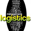 Logistics word cloud illustration — Stockvectorbeeld