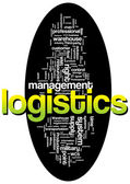 Logistics word cloud illustration — Stock Vector