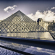 Colors of the Sky over Louvre Museum - ストック写真