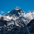 Everest Peak or Chomolungma - top of the world — Stock Photo