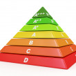 Energy efficiency rating. 3d - Stock Photo