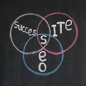 Seo diagram — Stock Photo