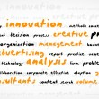 Innovation Word Cloud — Stockvectorbeeld