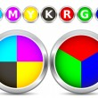 Stock Vector: CMYK and RGB buttons