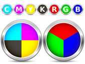 CMYK and RGB buttons — Stock Vector