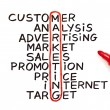 Stock Photo: Marketing chart with red marker