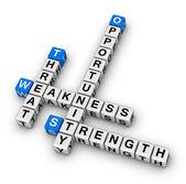Swot (pontos fortes, pontos fracos, oportunidades e ameaças) análise, método de planejamento estratégico — Fotografia Stock