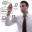 Business man draw cloud computing chart — Stock Photo #8993280