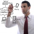 Business man draw cloud computing chart - Stock Photo