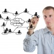 Business man draw cloud computing chart — Stock Photo #9108638