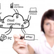 Young woman drawing cloud computing diagram - Stock Photo