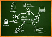 Cloud computing. Diagram on a table — Stock Photo
