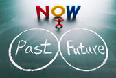 One man between past and future. — Stock Photo