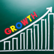 Growth concept with words and drawing chart — Stock Photo