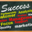 Success concept with other related words — Stock Photo