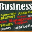 Stock Photo: Business concept with other related words