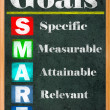 Foto Stock: Smart goal setting colorful letters on grungy blackboard