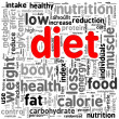 Stock Photo: Diet concept in tag cloud