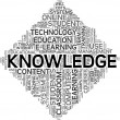 Постер, плакат: Knowledge concept in tag cloud