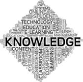 Knowledge concept in tag cloud — Stock Photo