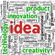 Idea concept words in tag cloud — Lizenzfreies Foto