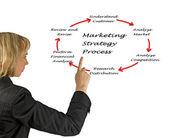 マーケティング戦略のプレゼンテーション — ストック写真