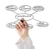 Presentation of insurance — Stock Photo