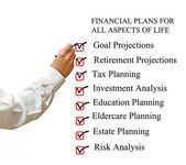 Checklist for financial plans — Stock Photo