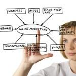 Online marketing tools — Stock Photo