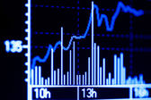 Stock market graphs on the monitor — Stock Photo