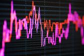 Financieros gráficos en el monitor — Foto de Stock