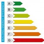 costruire il grafico di efficienza energetica — Foto Stock #10105205