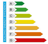 Building energy efficiency chart — Stock Photo