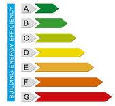 Building energy efficiency chart — Stock Photo