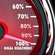Stock Photo: Speedometer Needle Hits 100 Percent Goal Reached