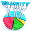 Majority Rule Holding Word on Pie Chart Winners - Stock Photo