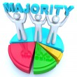 Majority Rule Holding Word on Pie Chart Winners — Stock Photo #8553781