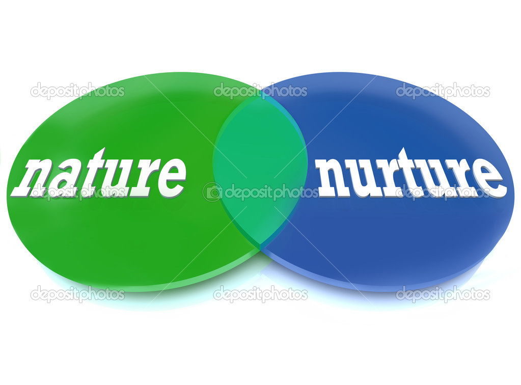 d1 nature vs nurture M1 /d1: discuss the nature-nurture debate in relation to the development of your celebrity - using factual information please ensure you show your understanding at the beginning of what nature and nurture is.
