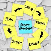 Diagrama de fluxo de trabalho de gerenciamento de projeto plano notas auto-adesivas — Foto Stock