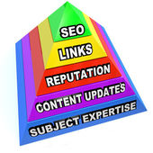 SEO Pyramid of Search Engine Optimization Principles — Stock Photo